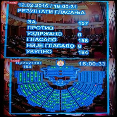 Glasanje-za-NATO-Skupstina-Srbije